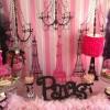 Ideias para festa cor de rosa com tema Paris